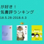 【本が好き!ランキング】今週の1位はレビューにも猫愛が詰まった『俺、つしま』