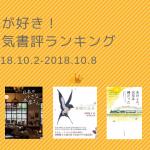 【本が好き!週間ランキング】今週の1位はオスカー・ワイルド作、曽野綾子訳の『新装版 幸福の王子』!